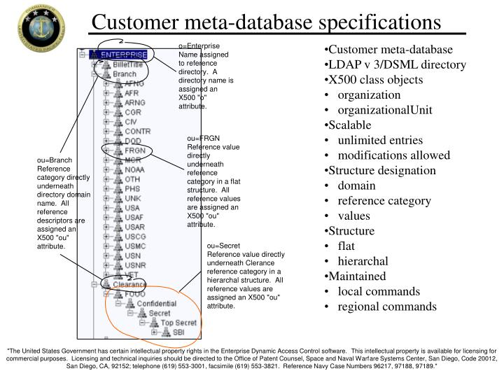 Customer meta-database specifications