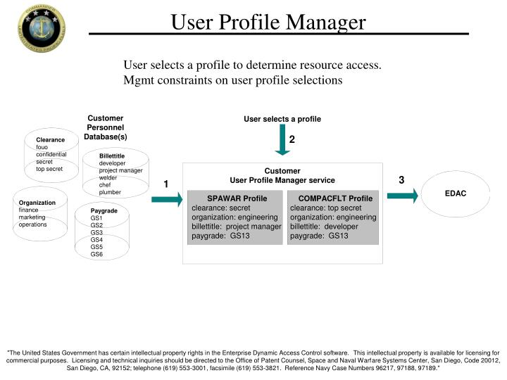 User Profile Manager