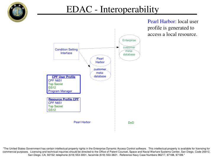 EDAC - Interoperability