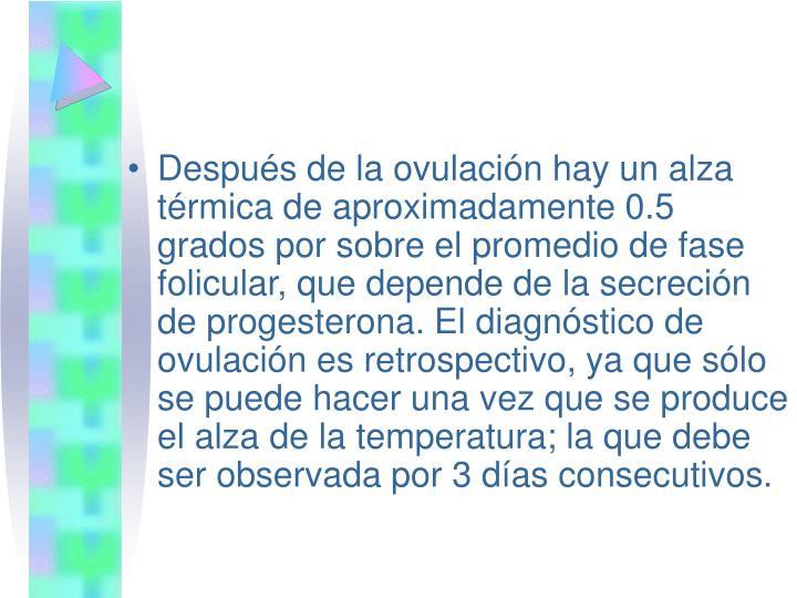 Después de la ovulación hay un alza térmica de aproximadamente 0.5 grados por sobre el promedio de fase folicular, que depende de la secreción de progesterona. El diagnóstico de ovulación es retrospectivo, ya que sólo se puede hacer una vez que se produce el alza de la temperatura; la que debe ser observada por 3 días consecutivos.