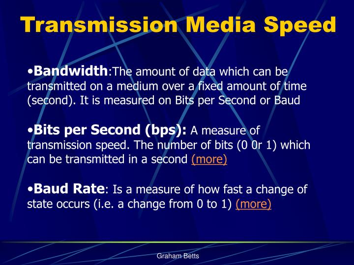 Transmission Media Speed