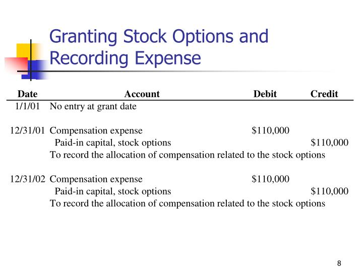 Granting Stock Options and Recording Expense