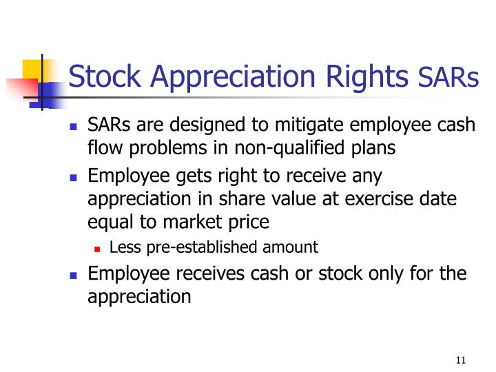 Stock Appreciation Rights