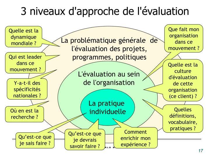 3 niveaux d'approche de l'évaluation