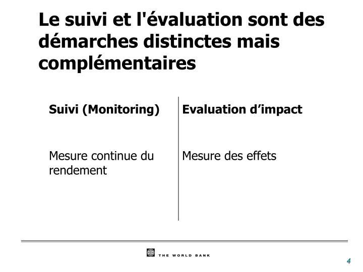 Suivi (Monitoring)
