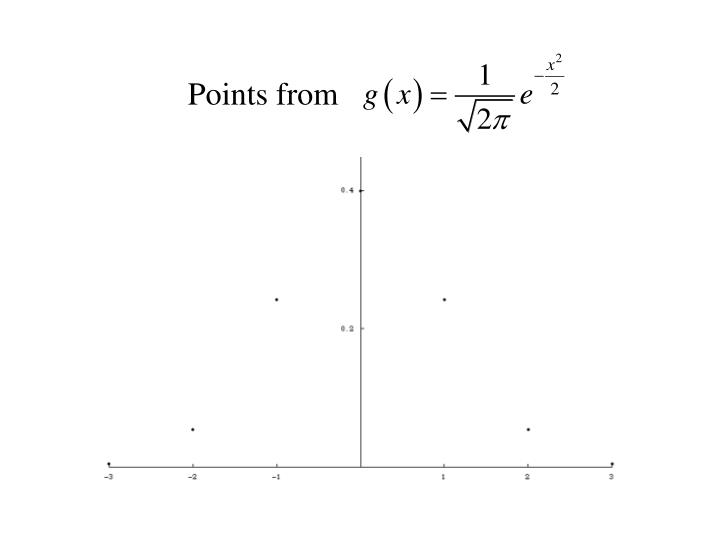 Points from