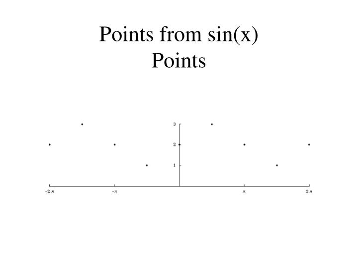 Points from sin(x)