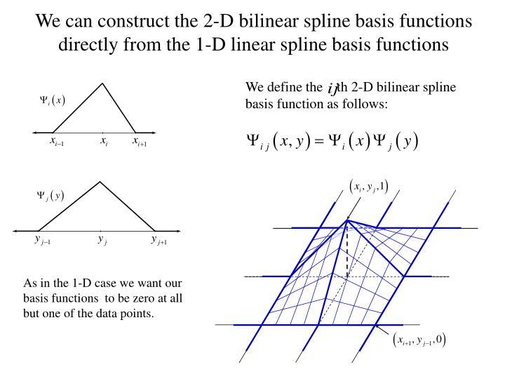 We define the    th 2-D bilinear spline basis function as follows: