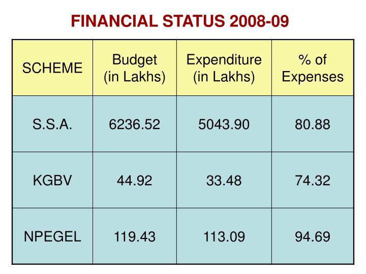 FINANCIAL STATUS 2008-09