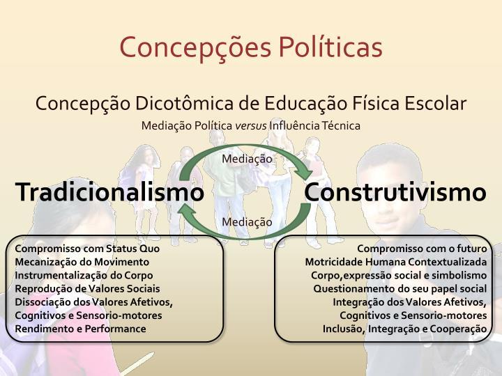 Concepções Políticas