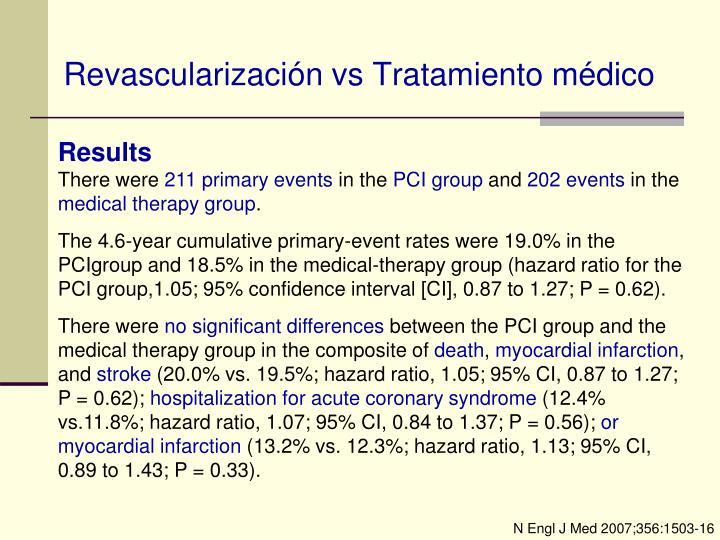 Revascularización vs Tratamiento médico