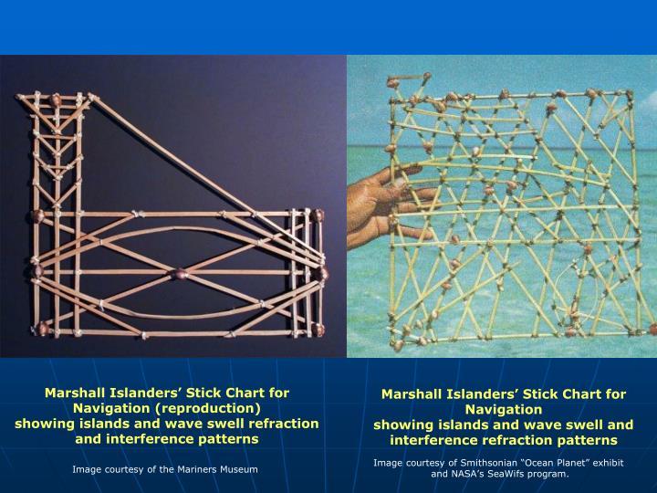 Marshall Islanders' Stick Chart for Navigation (reproduction)