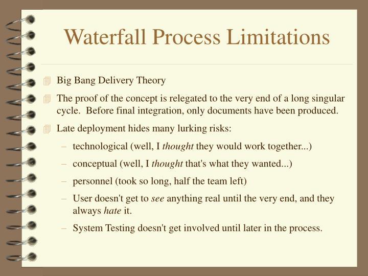Waterfall Process Limitations