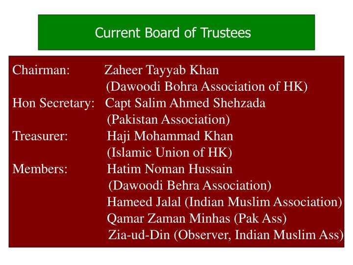 Current Board of Trustees