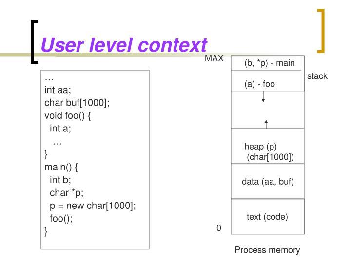 User level context