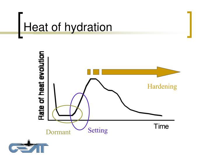 Heat of hydration
