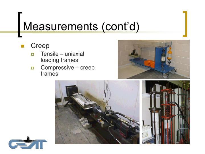 Measurements (cont'd)