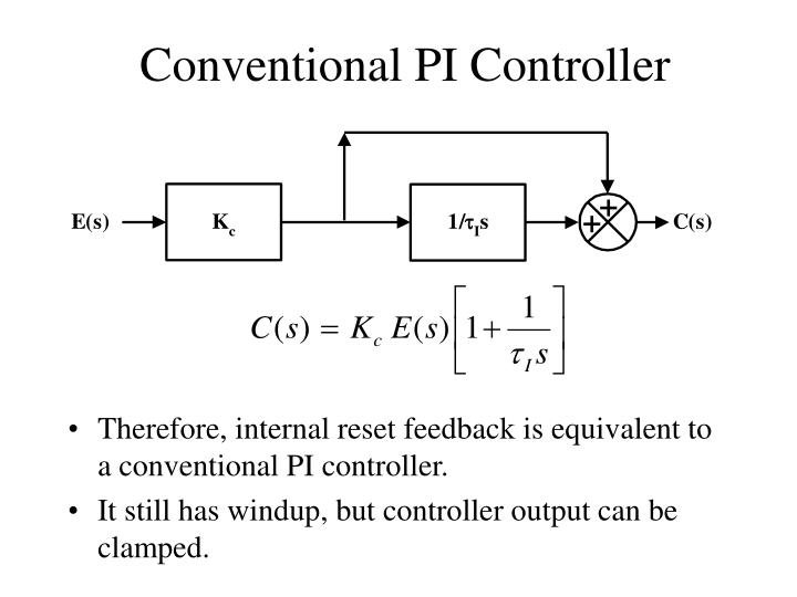 Conventional PI Controller