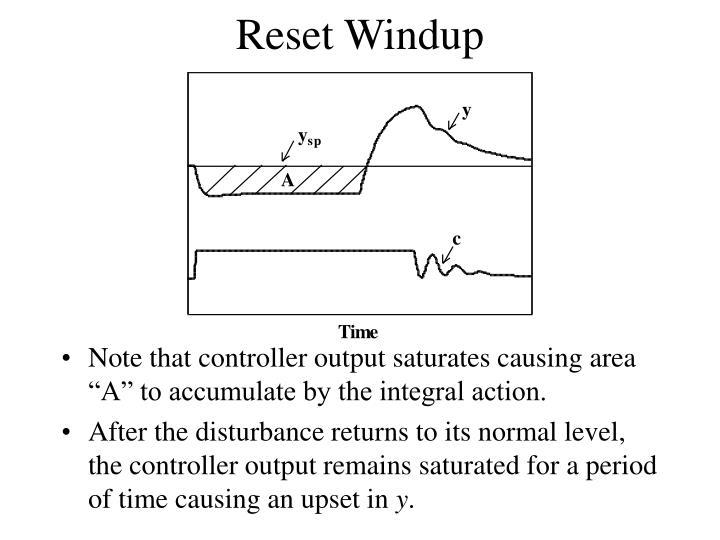 Reset Windup