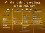 what should the reading block include