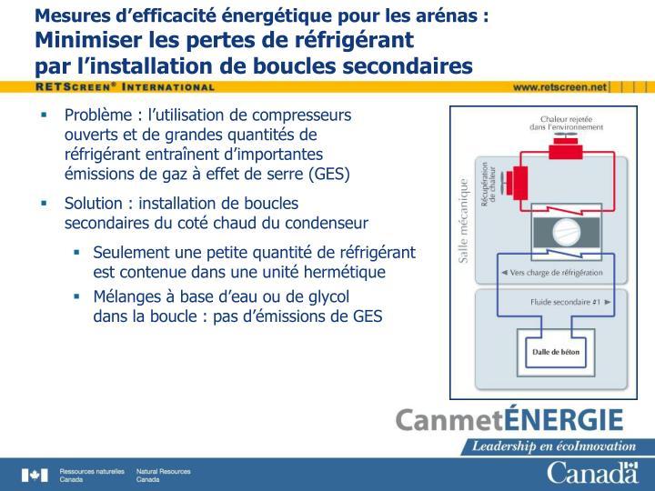 Mesures d'efficacité énergétique