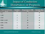 impact of conduction disturbances on prognosis