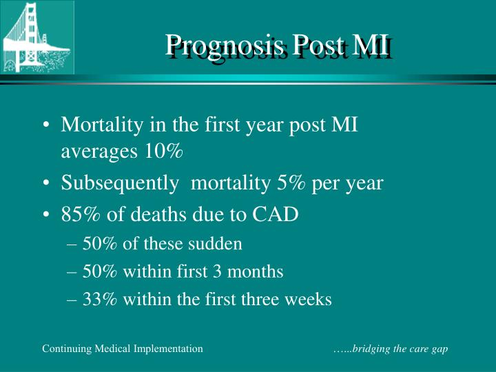 Prognosis Post MI