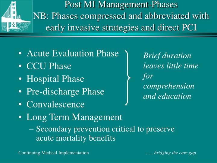 Post MI Management-Phases
