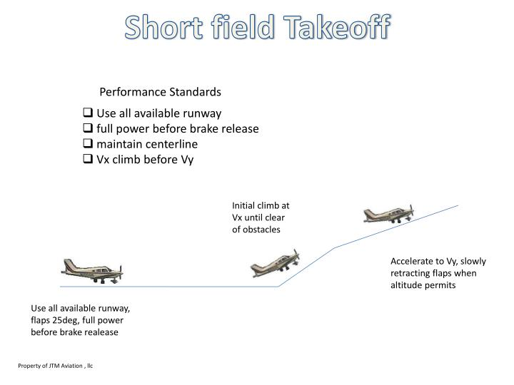 Short field Takeoff
