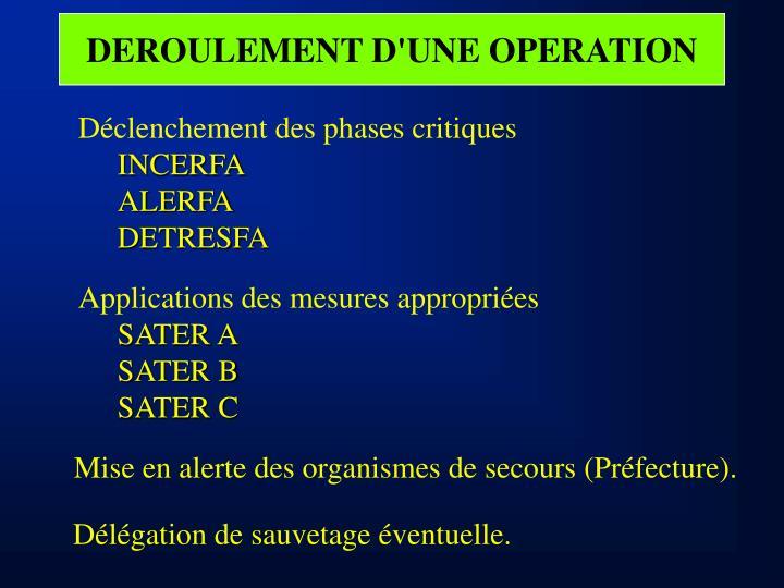 DEROULEMENT D'UNE OPERATION
