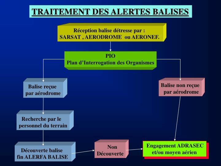 TRAITEMENT DES ALERTES BALISES