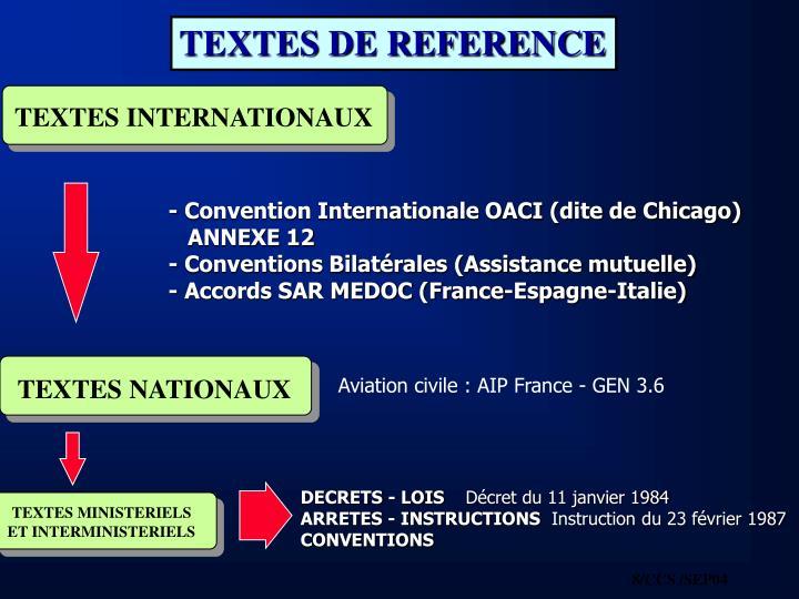 TEXTES INTERNATIONAUX