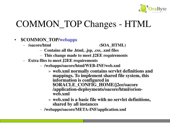 COMMON_TOP Changes - HTML