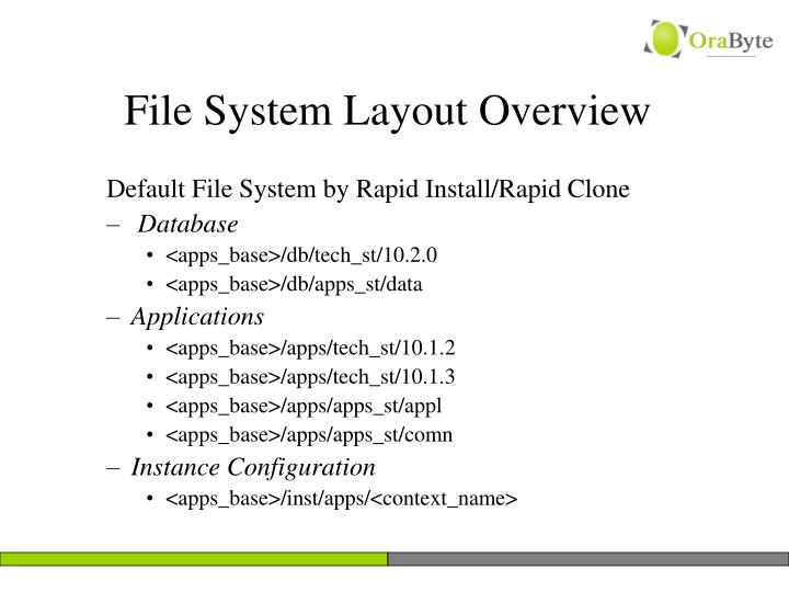File System Layout Overview
