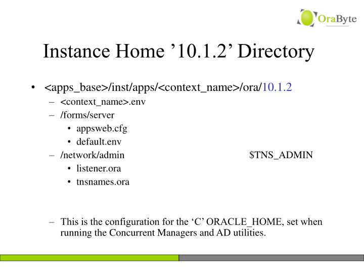 Instance Home '10.1.2' Directory