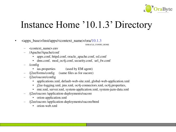 Instance Home '10.1.3' Directory
