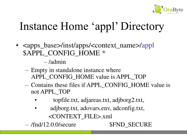 Instance Home 'appl' Directory