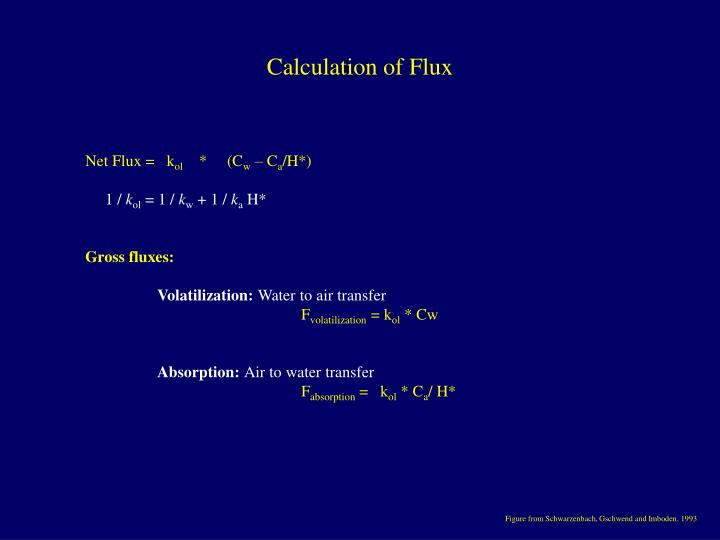 Calculation of flux