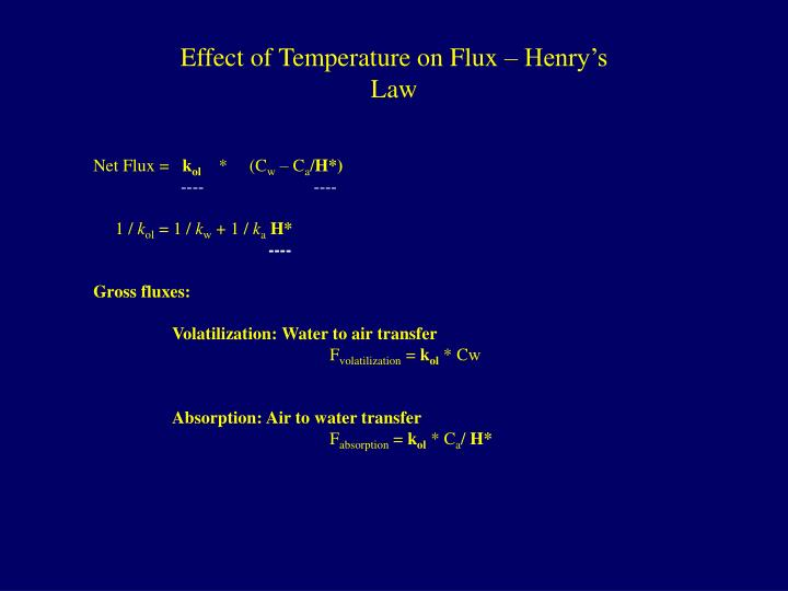 Effect of Temperature on Flux – Henry's Law