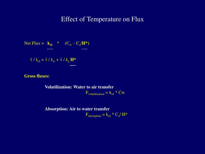 Effect of Temperature on Flux