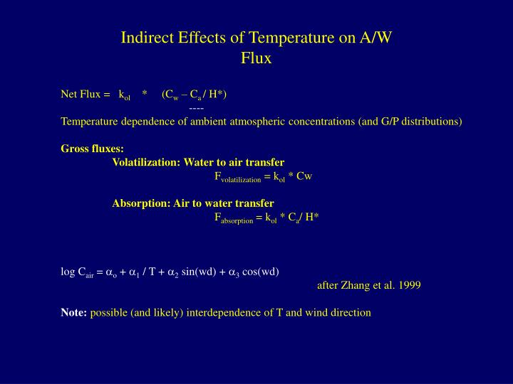 Indirect Effects of Temperature on A/W  Flux