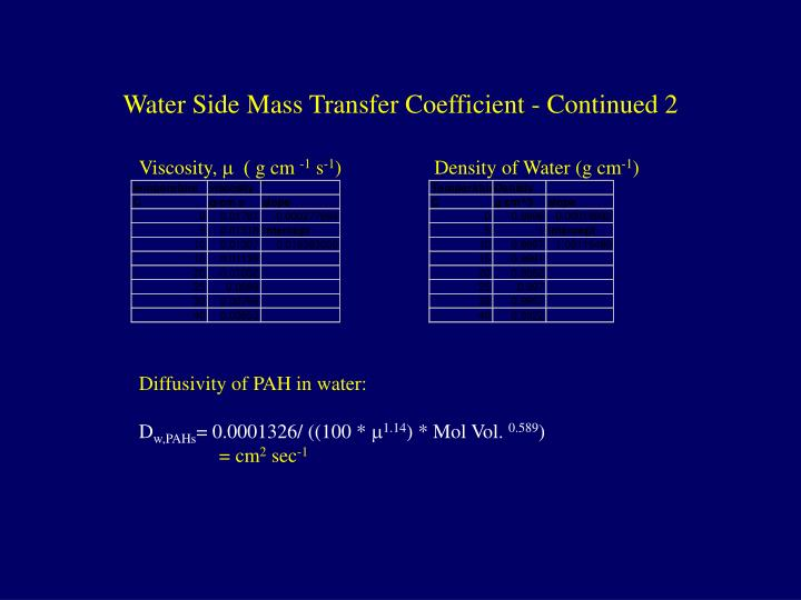 Water Side Mass Transfer Coefficient - Continued 2