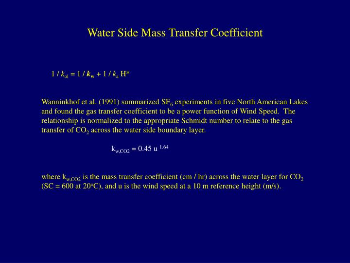Water Side Mass Transfer Coefficient