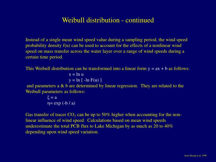 Weibull distribution - continued