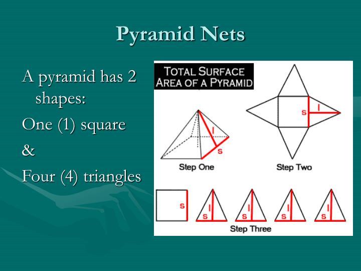 Pyramid Nets