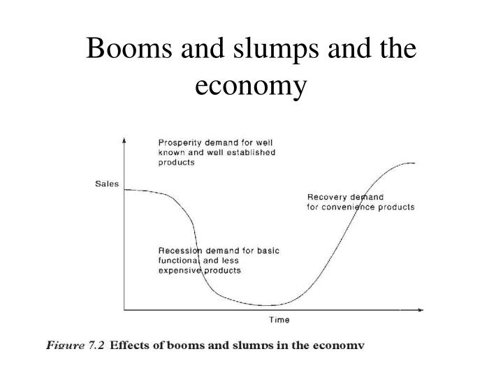 Booms and slumps and the economy