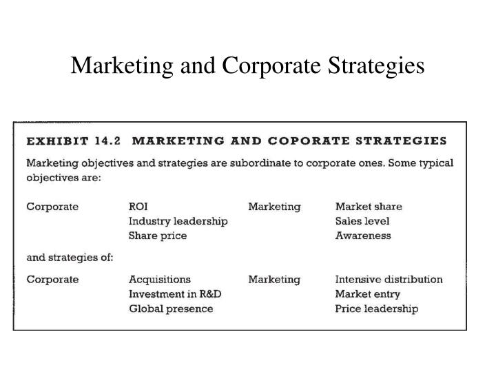 Marketing and Corporate Strategies
