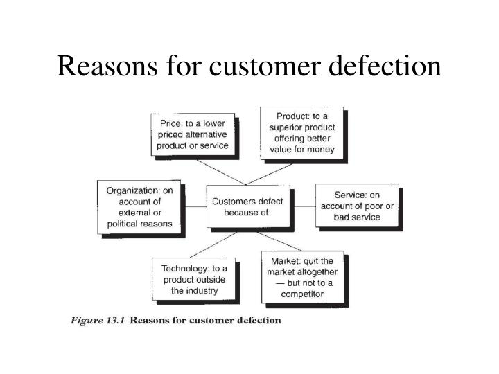 Reasons for customer defection