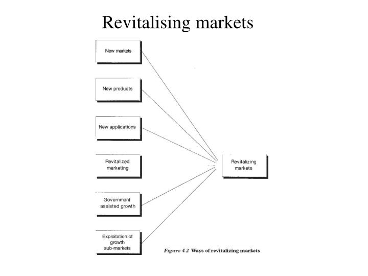 Revitalising markets