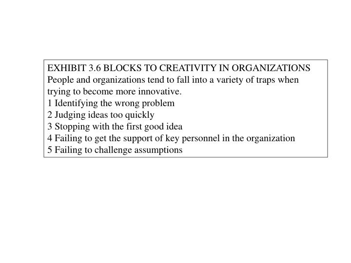EXHIBIT 3.6 BLOCKS TO CREATIVITY IN ORGANIZATIONS